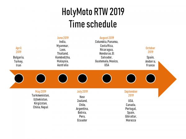 HolyMoto RTW 2019 timeline